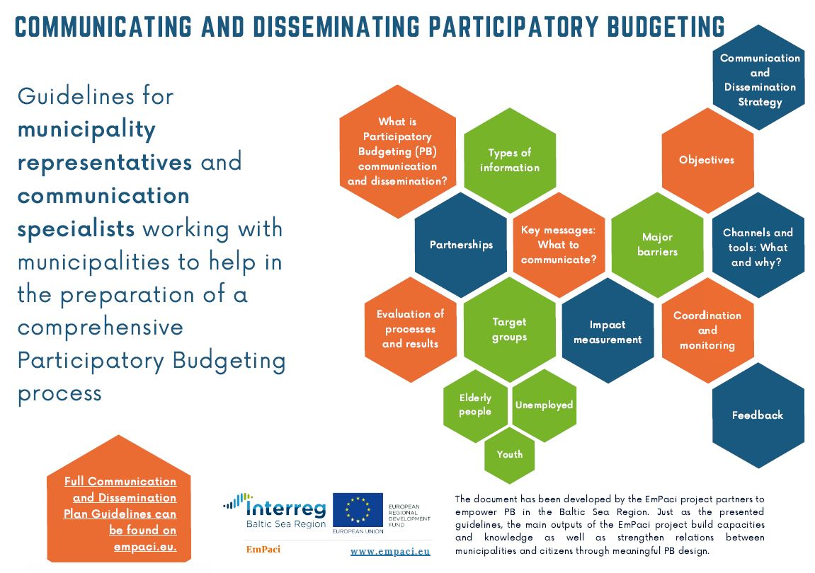 EmPaci project partners developed target-group-specific communication  guidelines on Participatory Budgeting